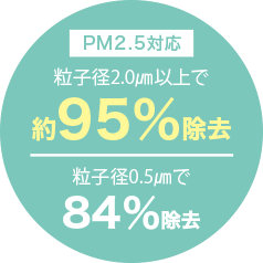 PM2.5対応
